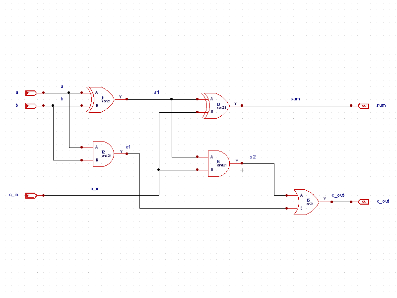 One Bit Adder Schematic Simulation