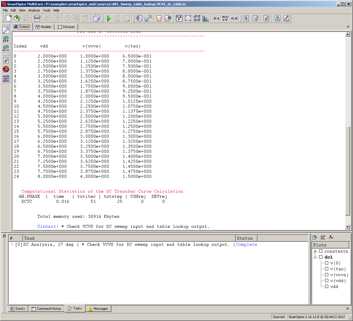Table Lookup For Output Level Download Ngspice 2 Mixedlevel Mixedsignal Circuit Simulator When The Simulation Completes Tabular Results Are
