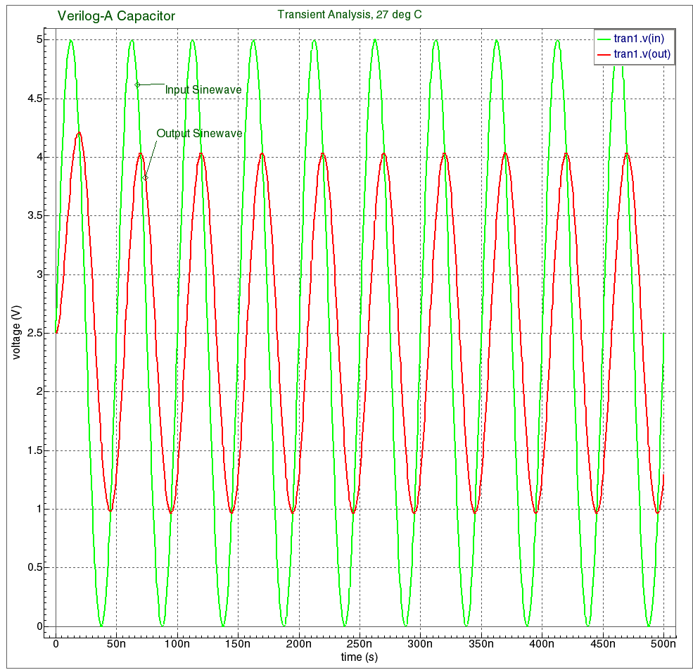 Verilog A Simple Capacitor Download Ngspice 2 Mixedlevel Mixedsignal Circuit Simulator Plot Shows